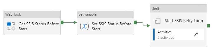 WebHook  Get SSIS Status Before  Ste rt  until  Set variable  Start SS'S Retry Loop  Set SSIS Status Before  (x)  Ste rt  Activities  5 activities